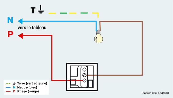 Poser un variateur de lumi re facilement les chroniques - Branchement ventilateur de plafond avec lumiere ...