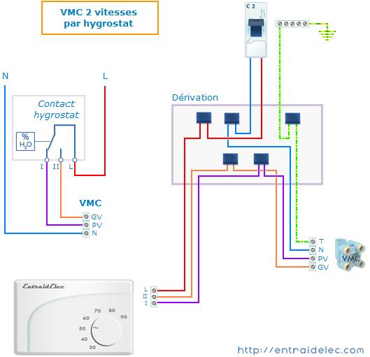 montage d une vmc simple flux hygro glable ou non les