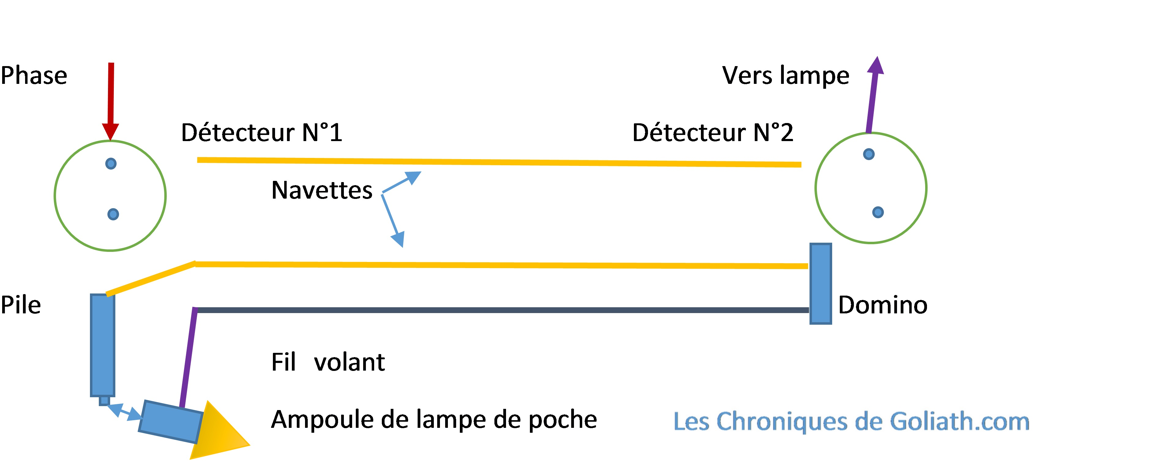 remplacer un va et vient par des d 233 tecteurs de pr 233 sence en 2 fils c 233 liane ou autre les